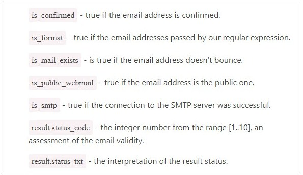 API for email validation